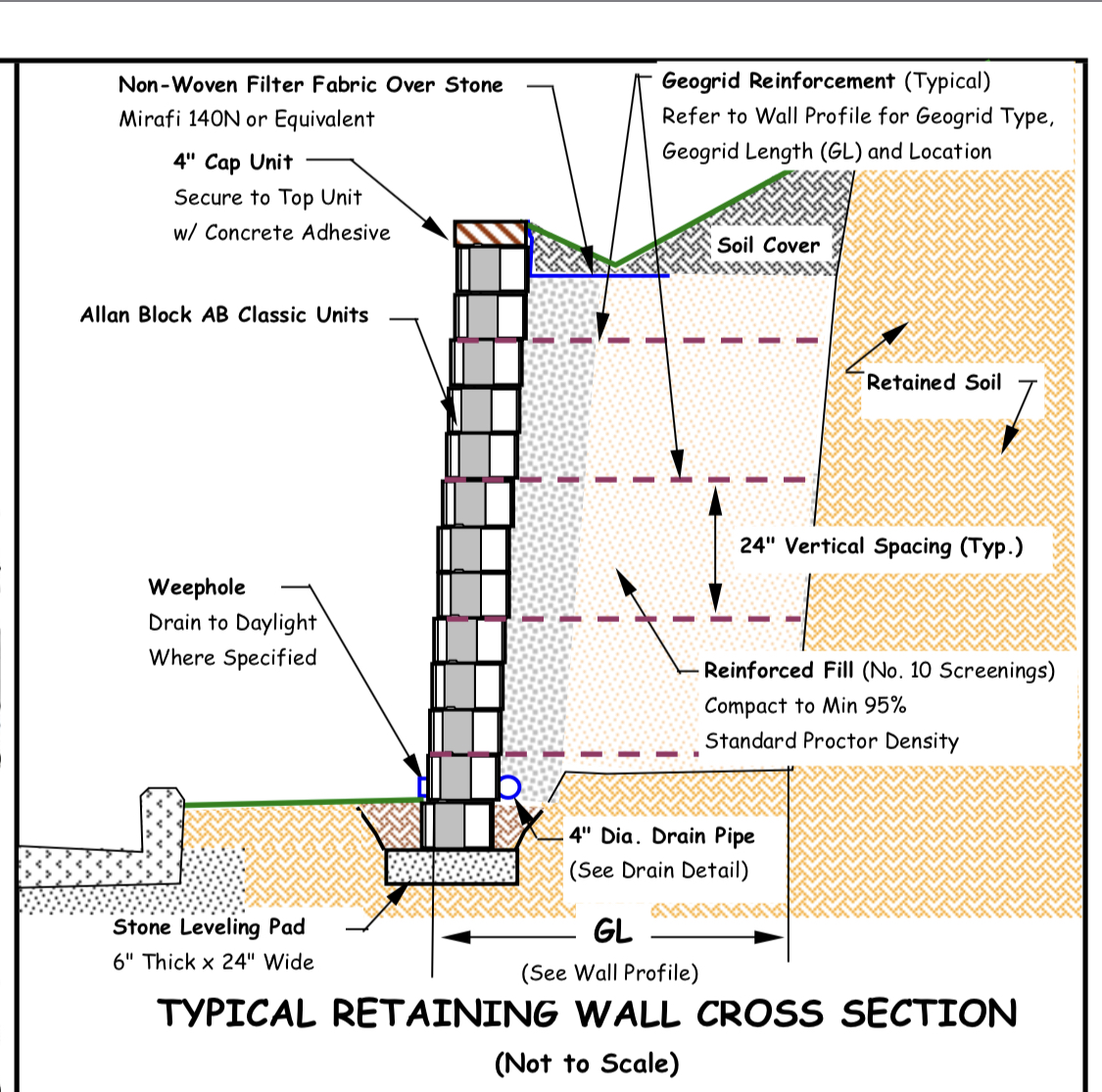 Outdoor Living Decisions Retaining Walls Hyco Lake Magazine